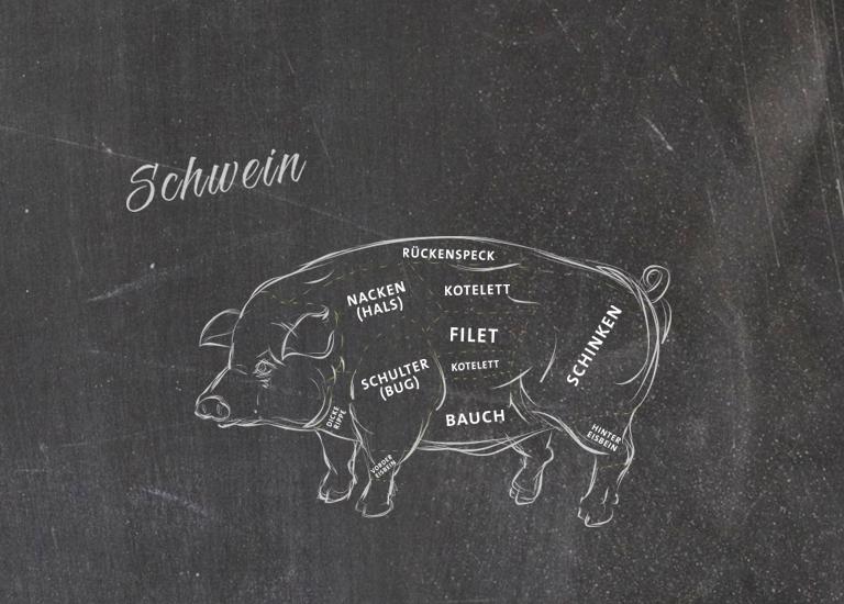 Schnitte Schwein